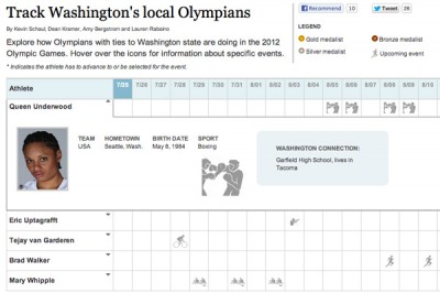 Click above to check out the infographic at SeattleTimes.com