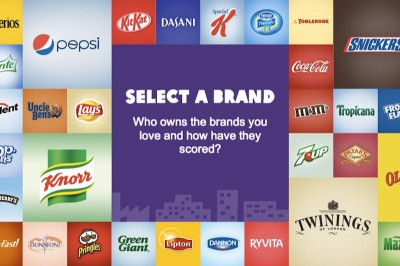 Oxfam's Behind the Brands project aims to help consumers identify big food companies records on different environmental and labor matters. www.behindthebrands.org