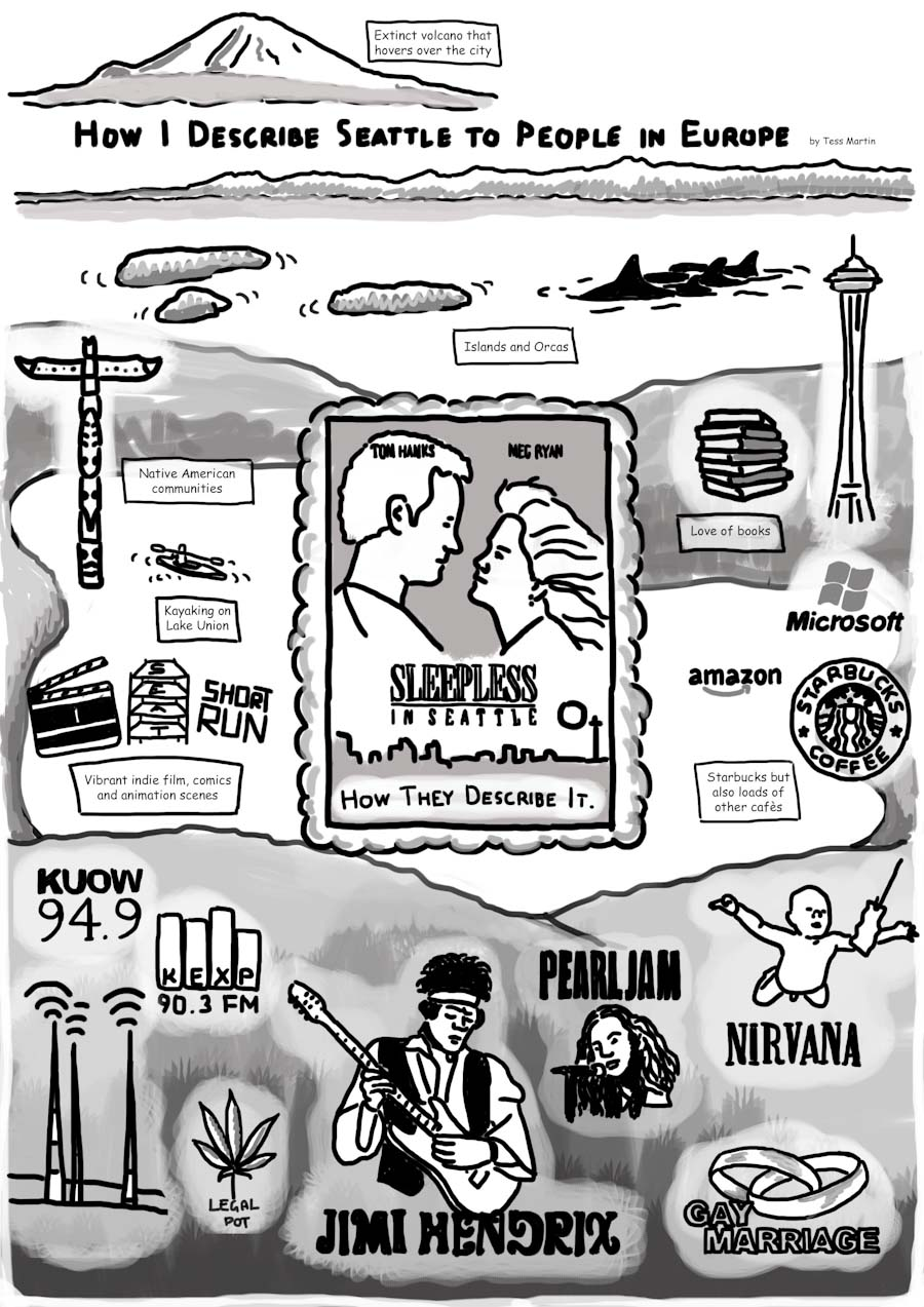 How I describe Seattle to people in Europe. (Illustration by Tess Martin)