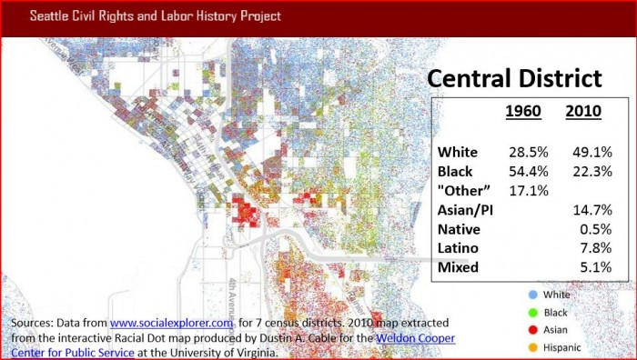 Census Data shows the Black population in the Central District falling over the last 50 years, and essentially being replaced by new White residents. (Photo courtesy of Seattle Civil Rights and Labor History Project)
